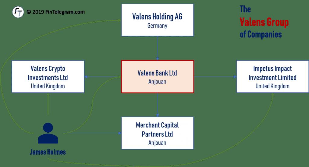 James Holmes, Valens Bank, and OmegaPro